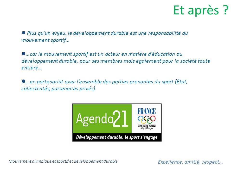 Et après ? Plus quun enjeu, le développement durable est une responsabilité du mouvement sportif… …car le mouvement sportif est un acteur en matière d
