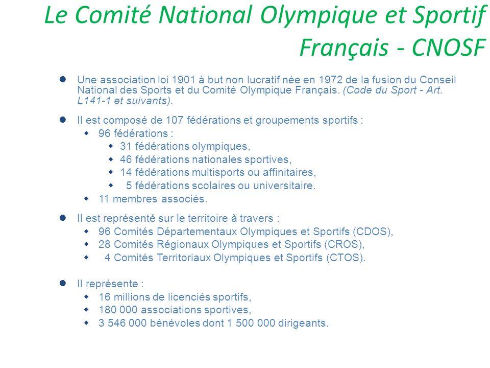 Le Comité National Olympique et Sportif Français - CNOSF Une association loi 1901 à but non lucratif née en 1972 de la fusion du Conseil National des
