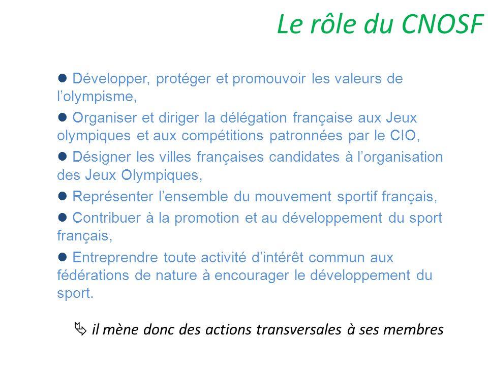 Le rôle du CNOSF il mène donc des actions transversales à ses membres Développer, protéger et promouvoir les valeurs de lolympisme, Organiser et dirig