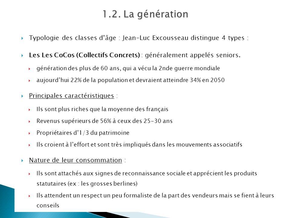 Typologie des classes dâge : Jean-Luc Excousseau distingue 4 types : Les Les CoCos (Collectifs Concrets) : généralement appelés seniors. génération de