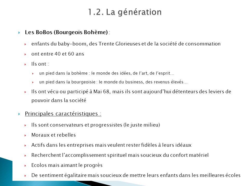 Les BoBos (Bourgeois Bohème) : enfants du baby-boom, des Trente Glorieuses et de la société de consommation ont entre 40 et 60 ans Ils ont : un pied d