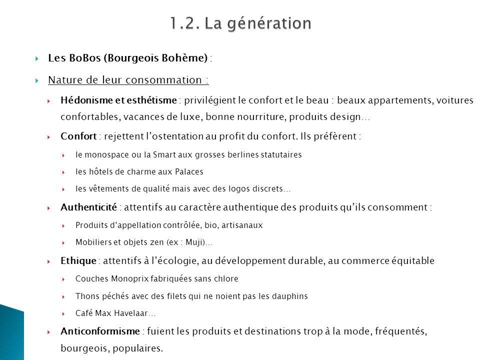 Les BoBos (Bourgeois Bohème) : Nature de leur consommation : Hédonisme et esthétisme : privilégient le confort et le beau : beaux appartements, voitur