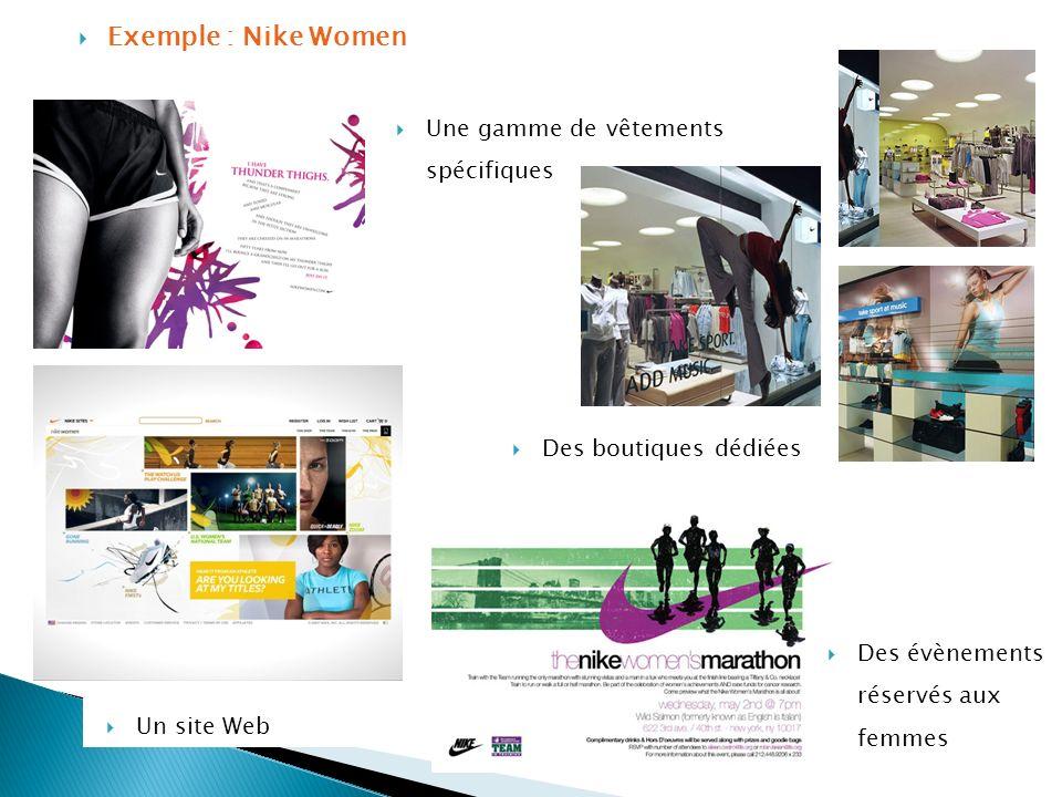 Exemple : Nike Women Une gamme de vêtements spécifiques Des boutiques dédiées Un site Web Des évènements réservés aux femmes