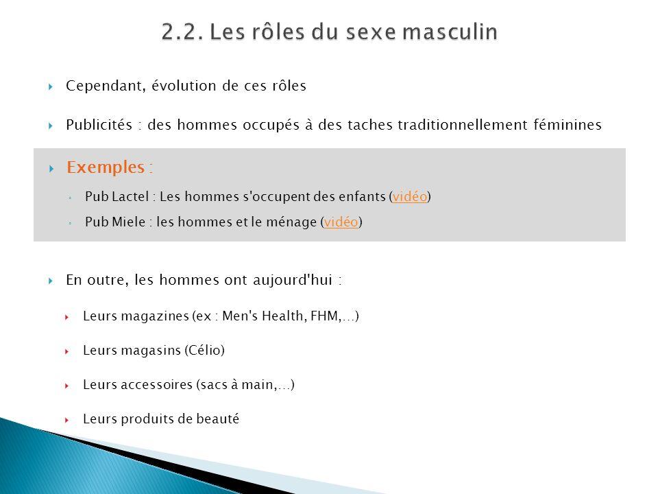 Cependant, évolution de ces rôles Publicités : des hommes occupés à des taches traditionnellement féminines En outre, les hommes ont aujourd'hui : Leu