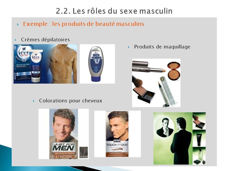 Exemple : les produits de beauté masculins Crèmes dépilatoires Colorations pour cheveux Produits de maquillage