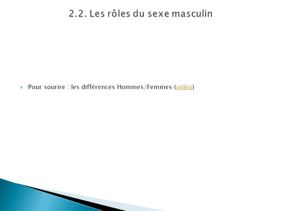 Pour sourire : les différences Hommes/Femmes (vidéo)vidéo