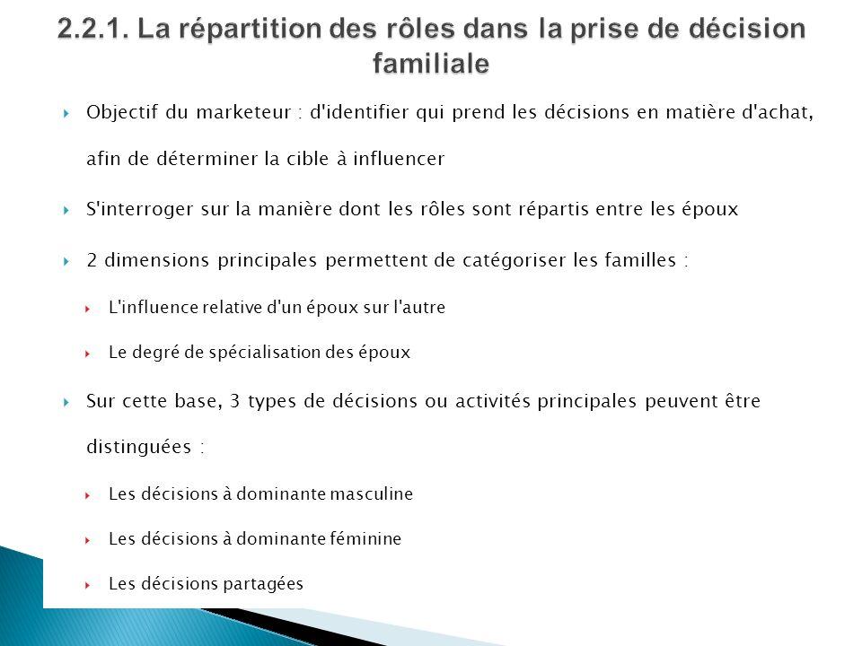 Objectif du marketeur : d'identifier qui prend les décisions en matière d'achat, afin de déterminer la cible à influencer S'interroger sur la manière