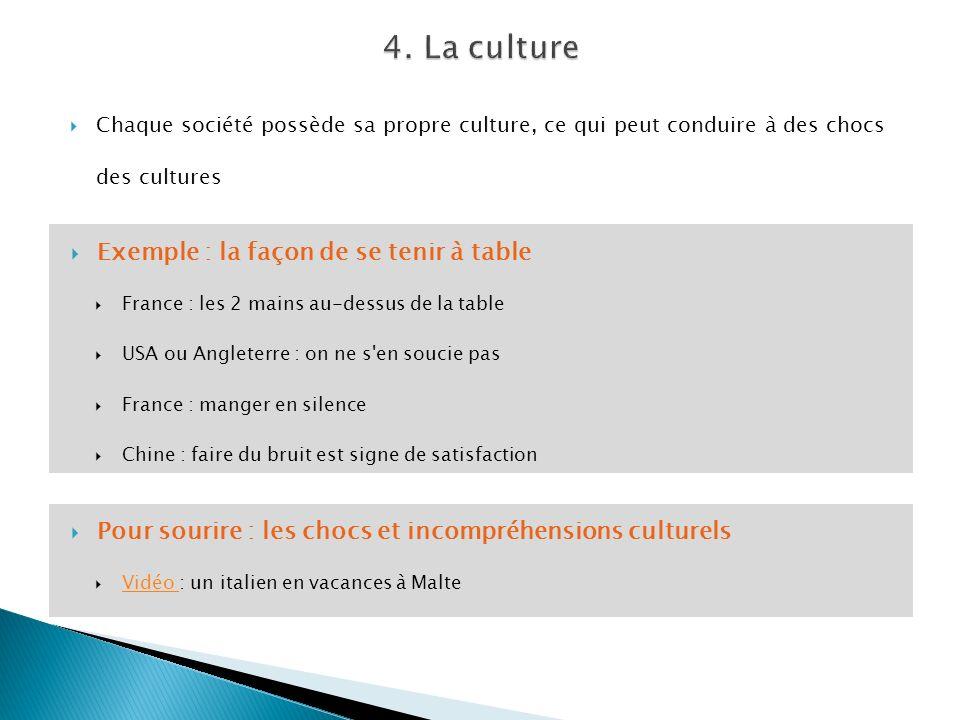 Chaque société possède sa propre culture, ce qui peut conduire à des chocs des cultures Exemple : la façon de se tenir à table France : les 2 mains au