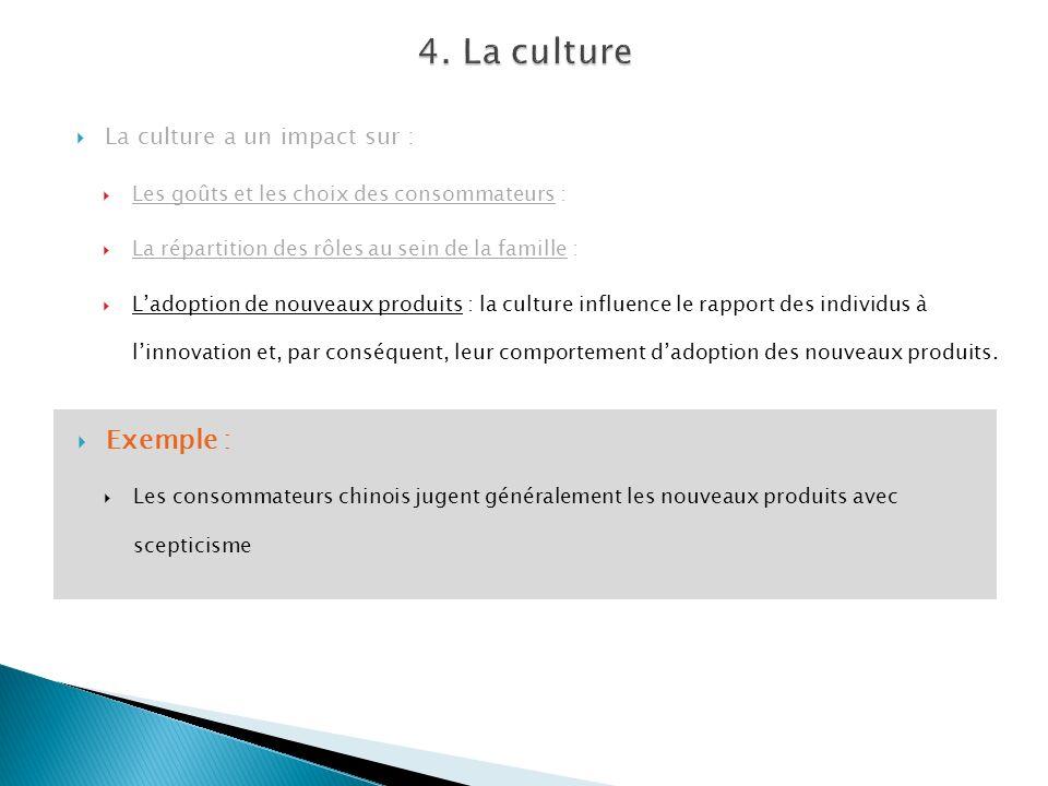 La culture a un impact sur : Les goûts et les choix des consommateurs : La répartition des rôles au sein de la famille : Ladoption de nouveaux produit