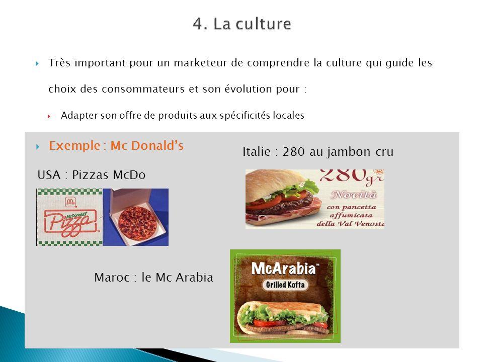Très important pour un marketeur de comprendre la culture qui guide les choix des consommateurs et son évolution pour : Adapter son offre de produits
