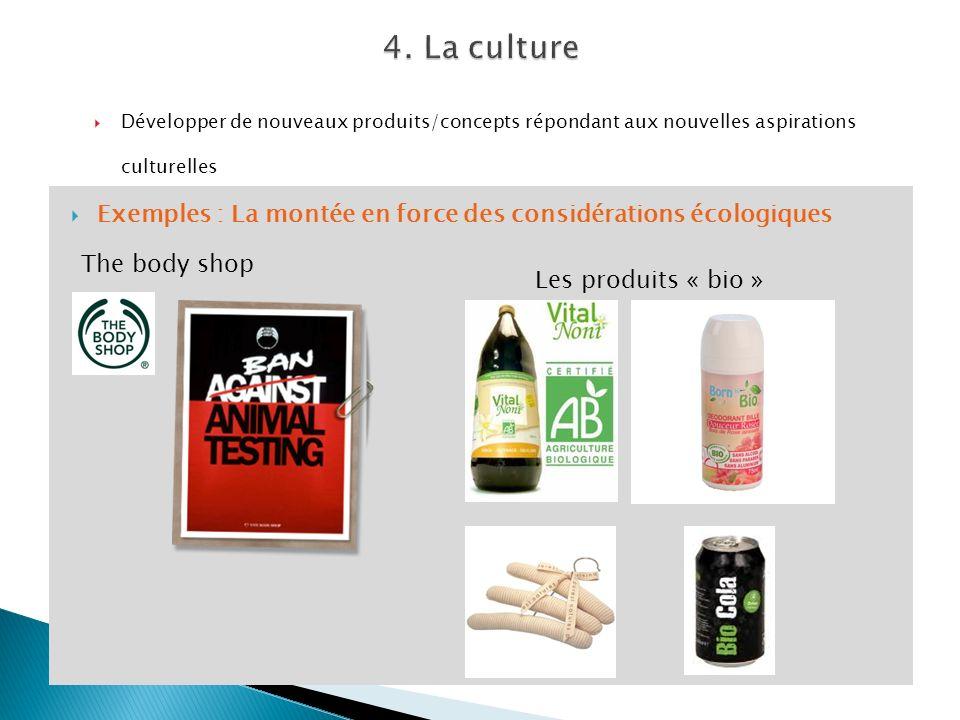 Développer de nouveaux produits/concepts répondant aux nouvelles aspirations culturelles Exemples : La montée en force des considérations écologiques