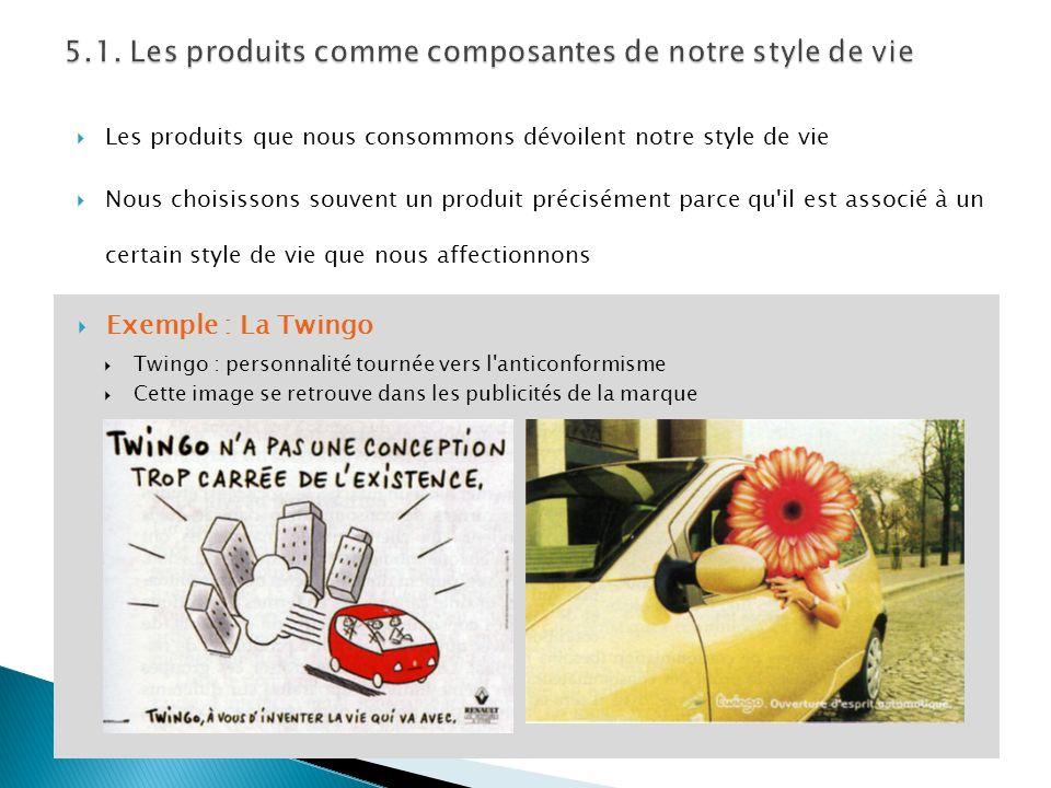 Les produits que nous consommons dévoilent notre style de vie Nous choisissons souvent un produit précisément parce qu'il est associé à un certain sty