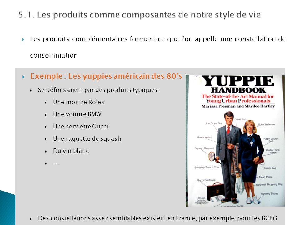 Les produits complémentaires forment ce que l'on appelle une constellation de consommation Exemple : Les yuppies américain des 80's Se définissaient p