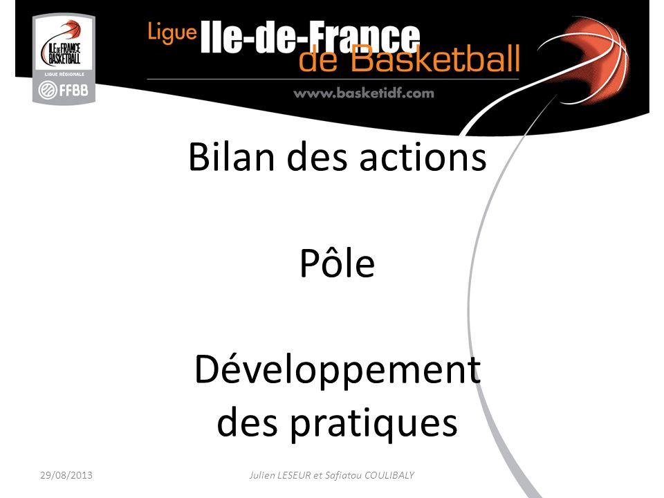 Bilan des actions Pôle Développement des pratiques 29/08/2013Julien LESEUR et Safiatou COULIBALY