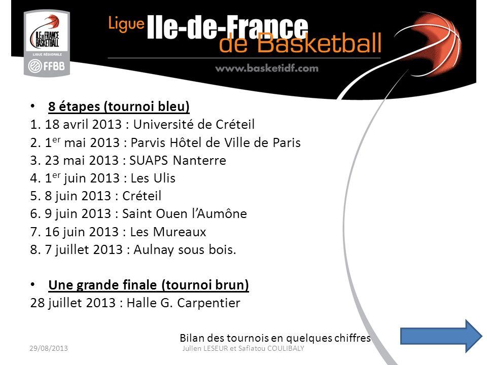 8 étapes (tournoi bleu) 1. 18 avril 2013 : Université de Créteil 2.