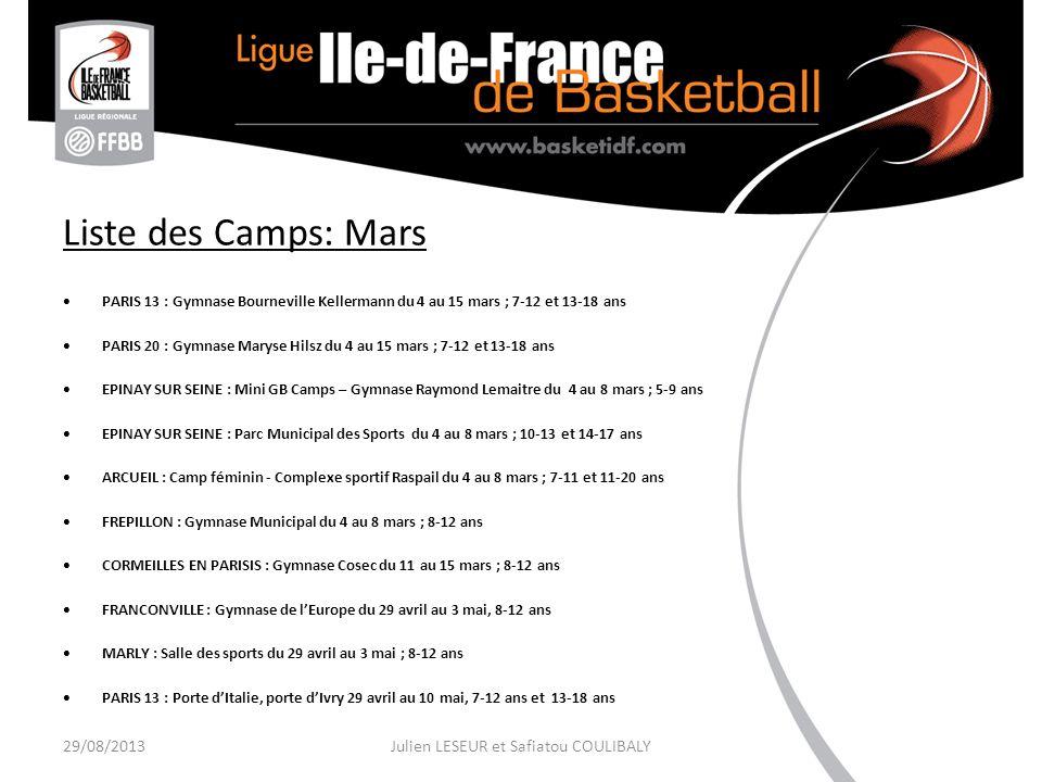 Liste des Camps: Mars PARIS 13 : Gymnase Bourneville Kellermann du 4 au 15 mars ; 7-12 et 13-18 ans PARIS 20 : Gymnase Maryse Hilsz du 4 au 15 mars ; 7-12 et 13-18 ans EPINAY SUR SEINE : Mini GB Camps – Gymnase Raymond Lemaitre du 4 au 8 mars ; 5-9 ans EPINAY SUR SEINE : Parc Municipal des Sports du 4 au 8 mars ; 10-13 et 14-17 ans ARCUEIL : Camp féminin - Complexe sportif Raspail du 4 au 8 mars ; 7-11 et 11-20 ans FREPILLON : Gymnase Municipal du 4 au 8 mars ; 8-12 ans CORMEILLES EN PARISIS : Gymnase Cosec du 11 au 15 mars ; 8-12 ans FRANCONVILLE : Gymnase de lEurope du 29 avril au 3 mai, 8-12 ans MARLY : Salle des sports du 29 avril au 3 mai ; 8-12 ans PARIS 13 : Porte dItalie, porte dIvry 29 avril au 10 mai, 7-12 ans et 13-18 ans 29/08/2013Julien LESEUR et Safiatou COULIBALY