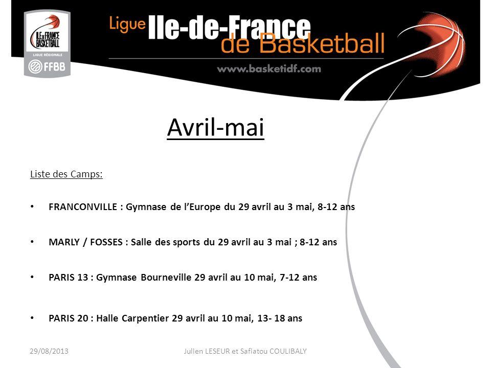 Génération Basket Tours 5x5 29/08/2013Julien LESEUR et Safiatou COULIBALY