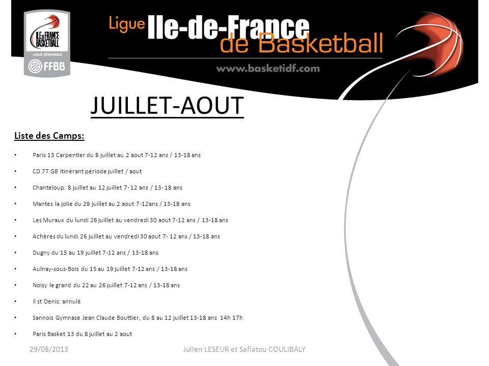Les Bases de Loisirs 29/08/2013Julien LESEUR et Safiatou COULIBALY