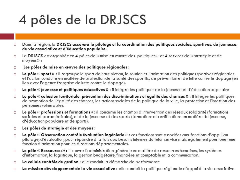 4 pôles de la DRJSCS Dans la région, la DRJSCS assurera le pilotage et la coordination des politiques sociales, sportives, de jeunesse, de vie associa