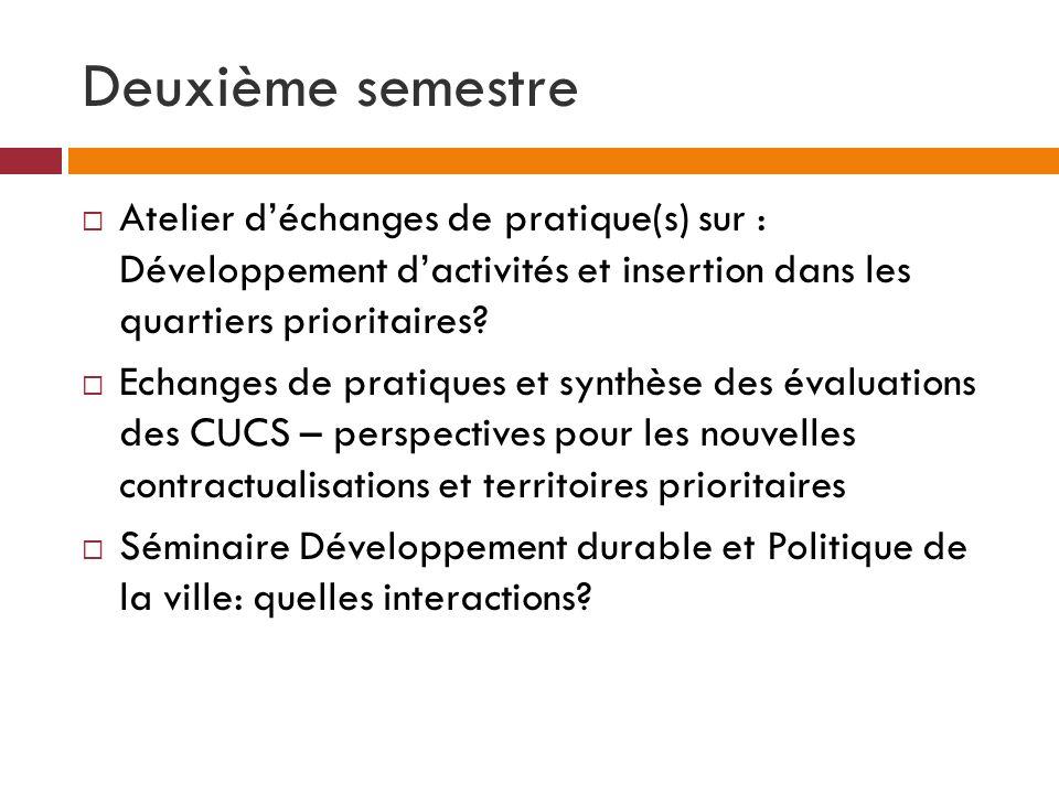 Deuxième semestre Atelier déchanges de pratique(s) sur : Développement dactivités et insertion dans les quartiers prioritaires? Echanges de pratiques