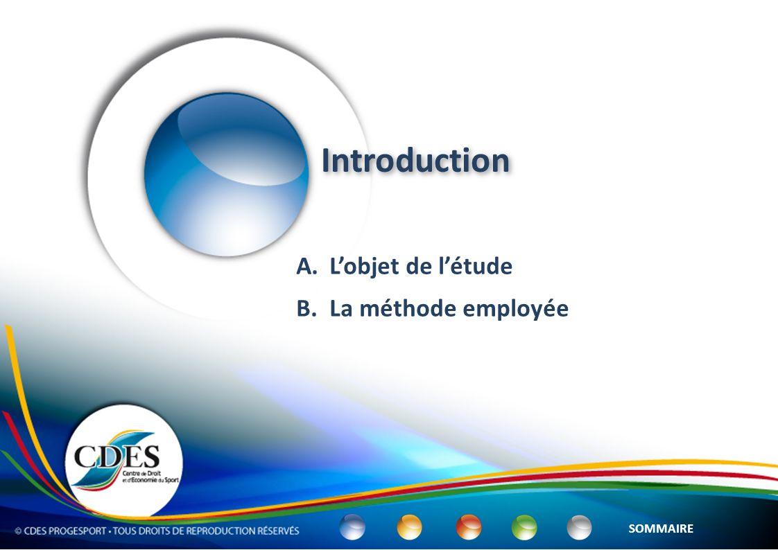 A.Lobjet de létude B.La méthode employée Introduction SOMMAIRE