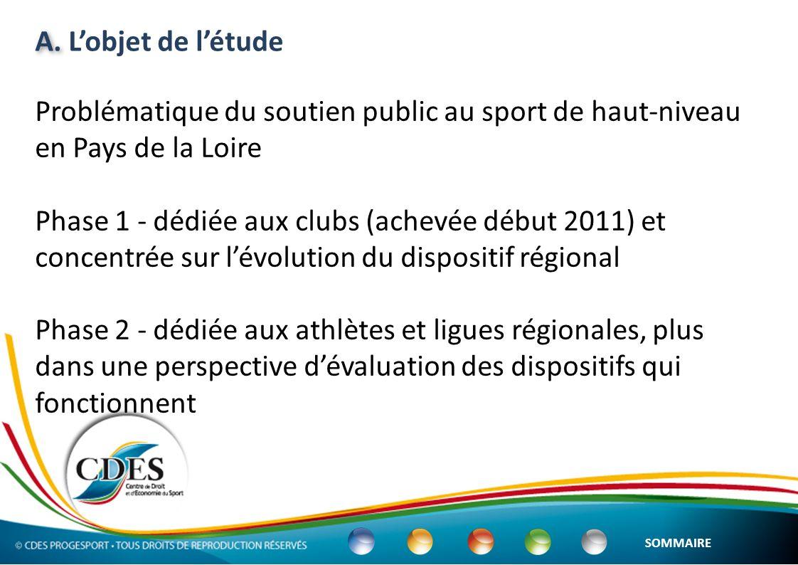 Problématique du soutien public au sport de haut-niveau en Pays de la Loire Phase 1 - dédiée aux clubs (achevée début 2011) et concentrée sur lévolution du dispositif régional Phase 2 - dédiée aux athlètes et ligues régionales, plus dans une perspective dévaluation des dispositifs qui fonctionnent A.