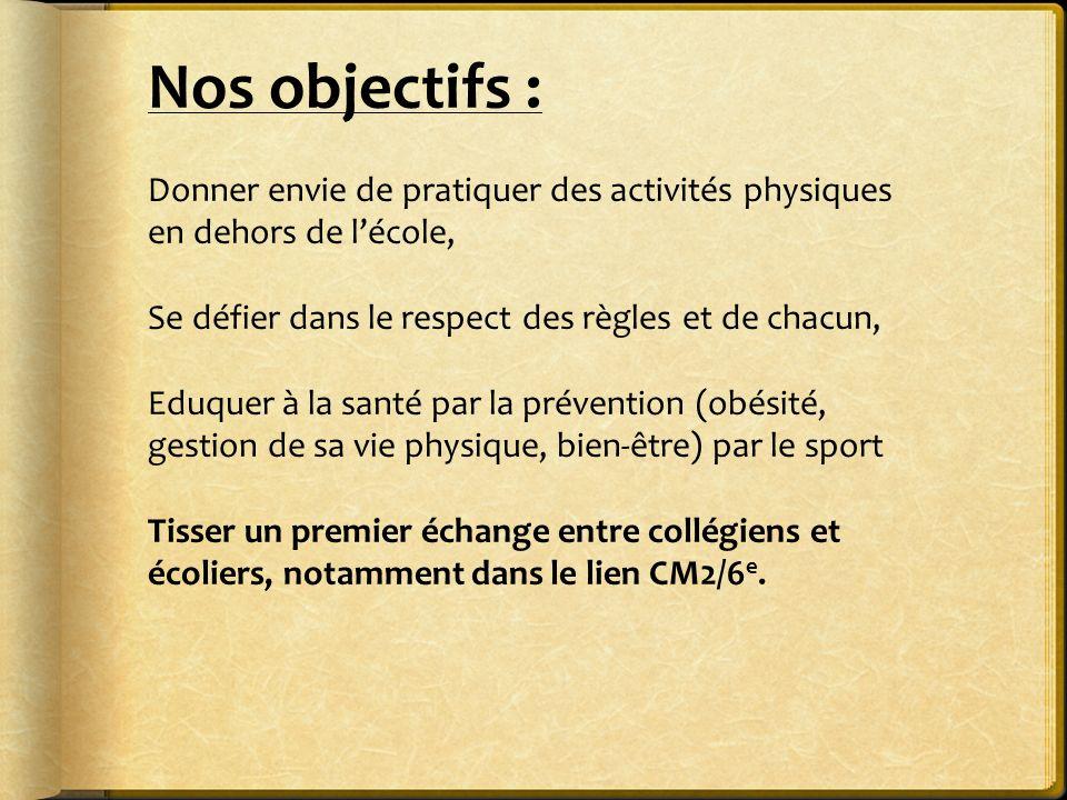 Nos objectifs : Donner envie de pratiquer des activités physiques en dehors de lécole, Se défier dans le respect des règles et de chacun, Eduquer à la