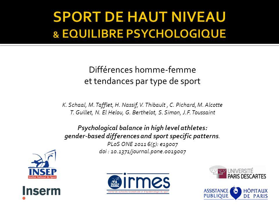 Différences homme-femme et tendances par type de sport K. Schaal, M. Tafflet, H. Nassif, V. Thibault, C. Pichard, M. Alcotte T. Guillet, N. El Helou,