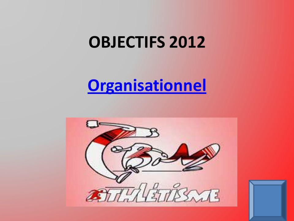 OBJECTIFS 2012 Organisationnel Organisationnel