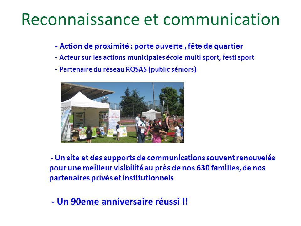 Reconnaissance et communication - Action de proximité : porte ouverte, fête de quartier - Un 90eme anniversaire réussi !! - Un site et des supports de