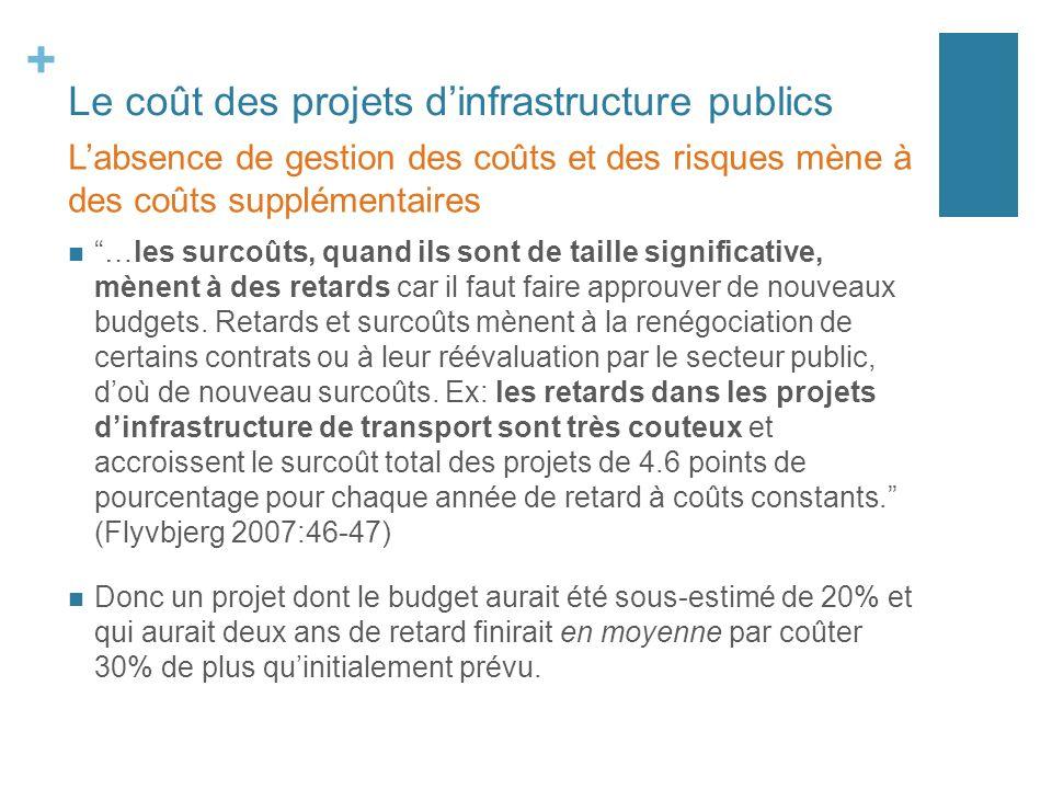 + Le coût des projets dinfrastructure publics …les surcoûts, quand ils sont de taille significative, mènent à des retards car il faut faire approuver