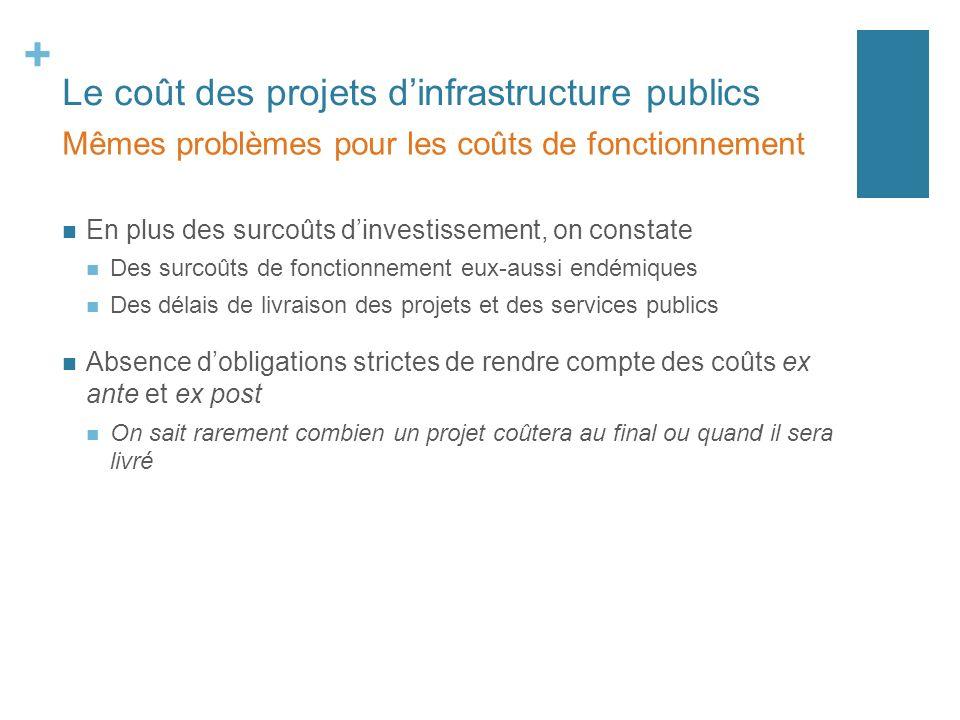 + Le coût des projets dinfrastructure publics En plus des surcoûts dinvestissement, on constate Des surcoûts de fonctionnement eux-aussi endémiques De