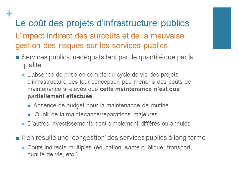 + Le coût des projets dinfrastructure publics Services publics inadéquats tant part le quantité que par la qualité Labsence de prise en compte du cycl