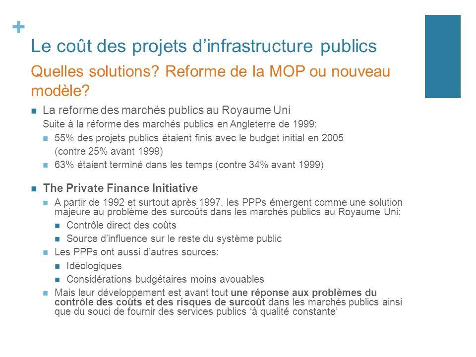 + Le coût des projets dinfrastructure publics La reforme des marchés publics au Royaume Uni Suite à la réforme des marchés publics en Angleterre de 19