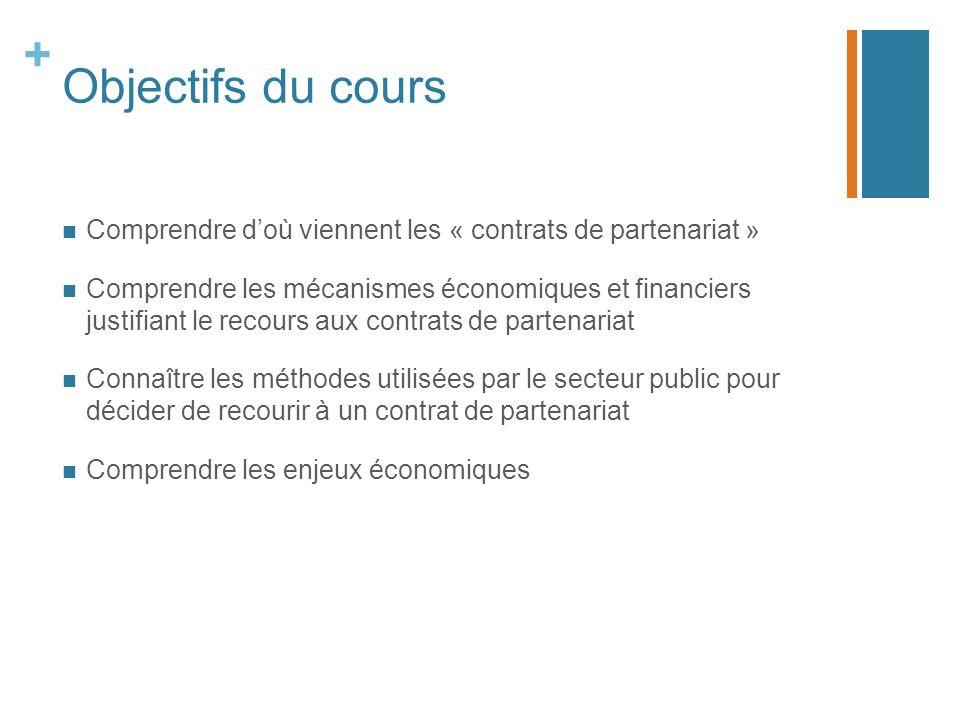 + Objectifs du cours Comprendre doù viennent les « contrats de partenariat » Comprendre les mécanismes économiques et financiers justifiant le recours