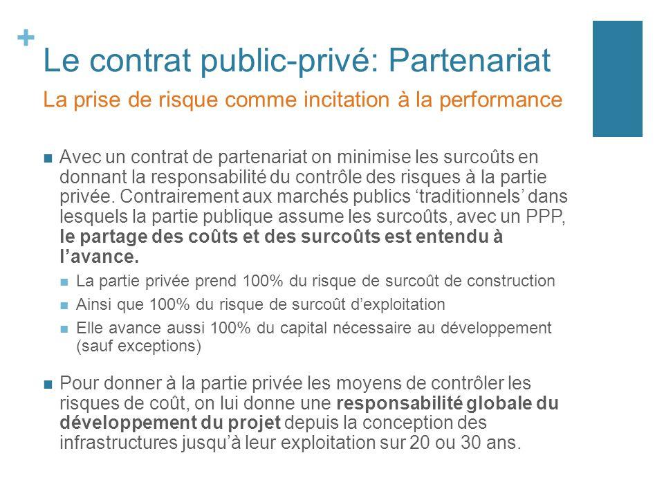 + Le contrat public-privé: Partenariat Avec un contrat de partenariat on minimise les surcoûts en donnant la responsabilité du contrôle des risques à