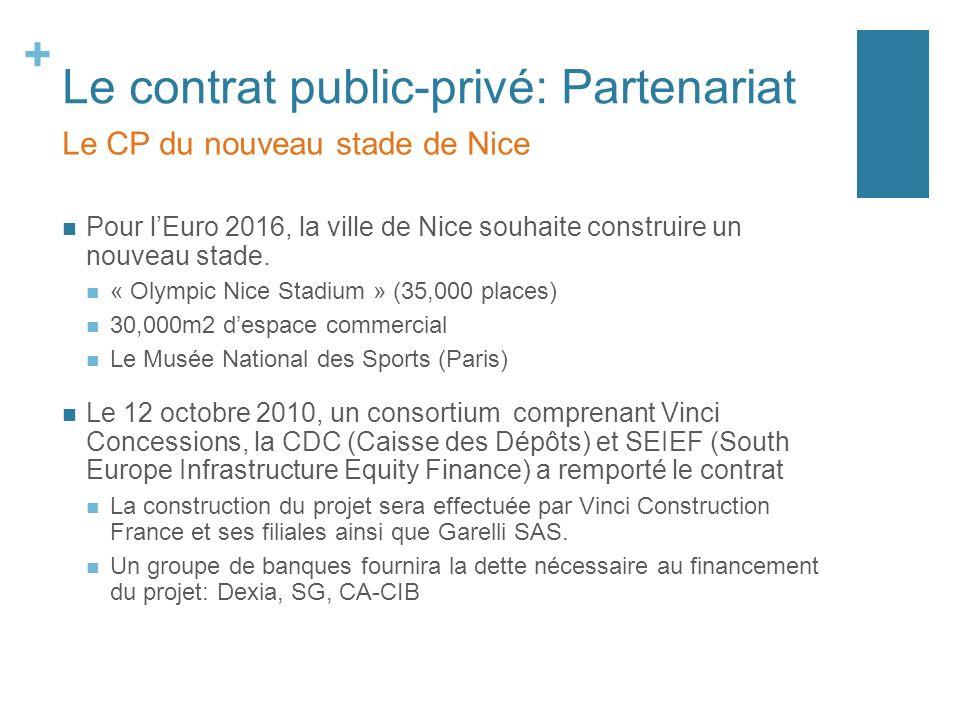 + Le contrat public-privé: Partenariat Pour lEuro 2016, la ville de Nice souhaite construire un nouveau stade. « Olympic Nice Stadium » (35,000 places