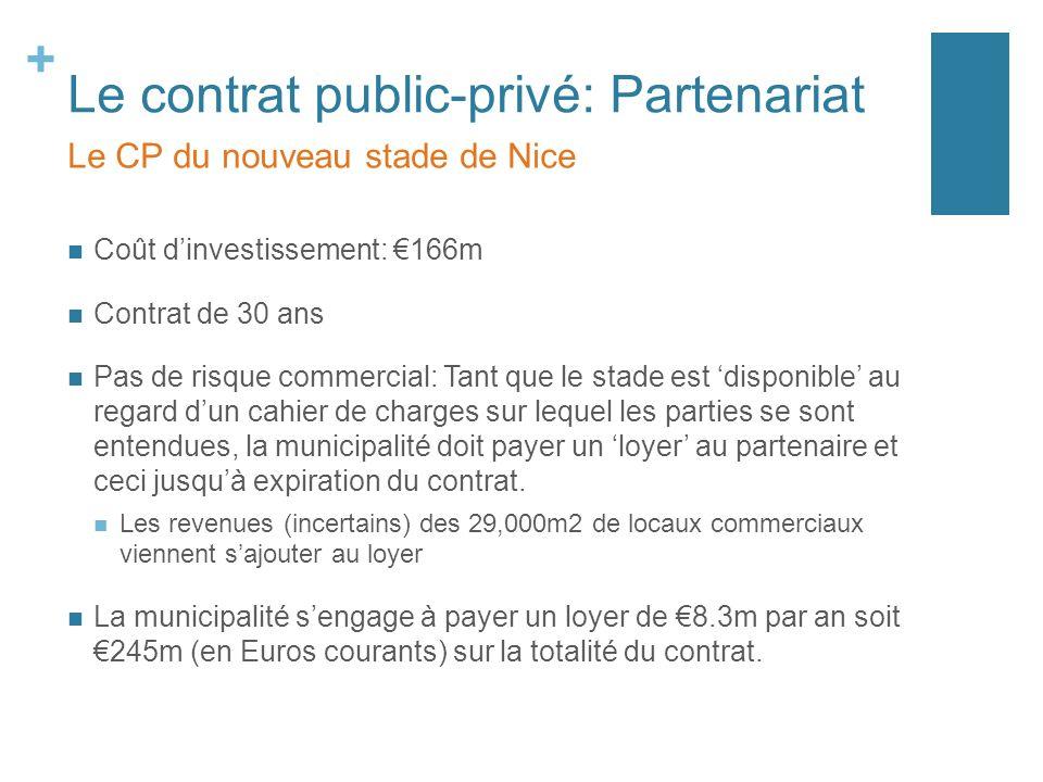 + Le contrat public-privé: Partenariat Coût dinvestissement: 166m Contrat de 30 ans Pas de risque commercial: Tant que le stade est disponible au rega