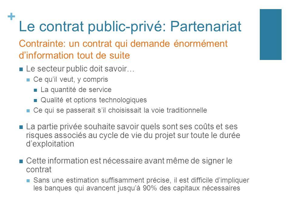 + Le contrat public-privé: Partenariat Le secteur public doit savoir… Ce quil veut, y compris La quantité de service Qualité et options technologiques