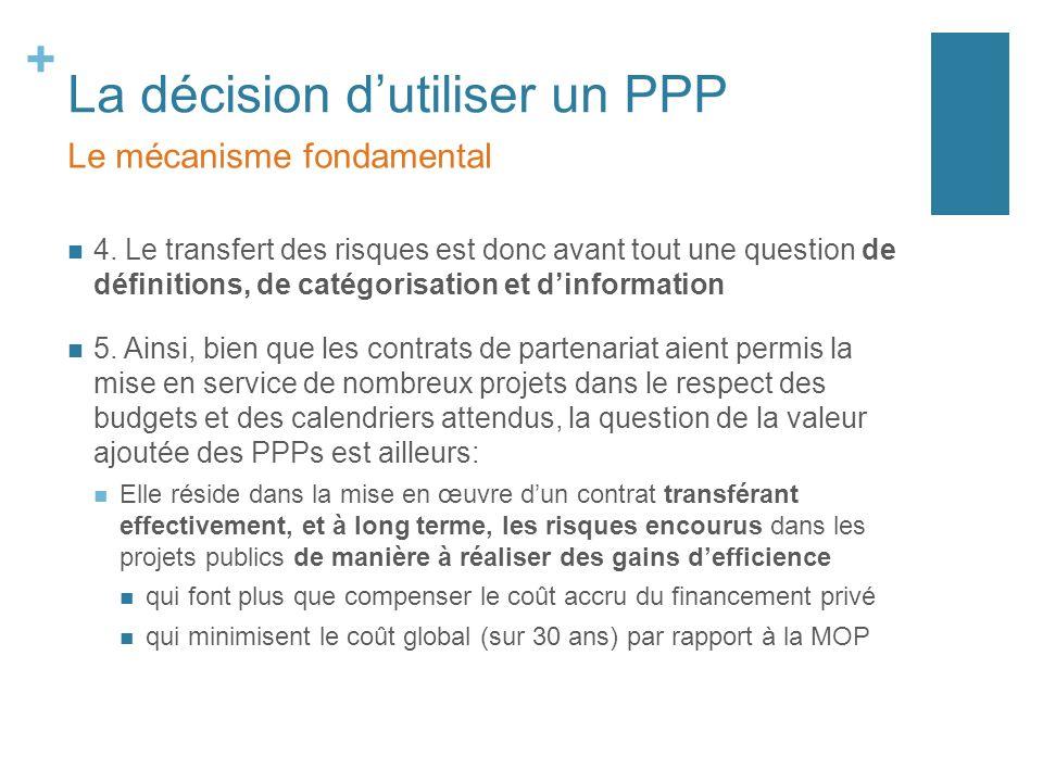 + La décision dutiliser un PPP 4. Le transfert des risques est donc avant tout une question de définitions, de catégorisation et dinformation 5. Ainsi