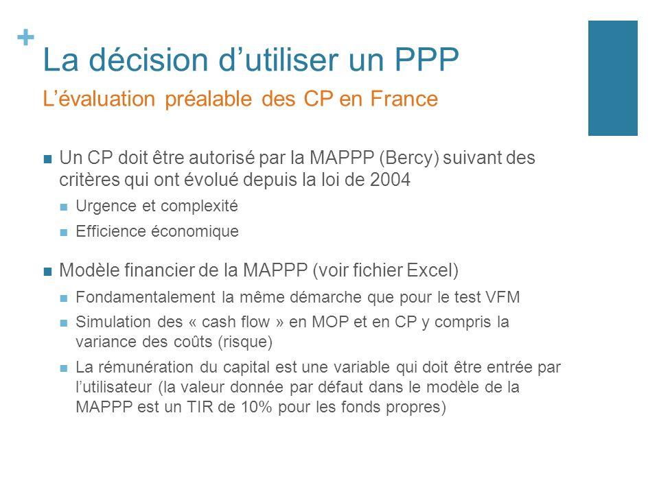 + La décision dutiliser un PPP Un CP doit être autorisé par la MAPPP (Bercy) suivant des critères qui ont évolué depuis la loi de 2004 Urgence et comp
