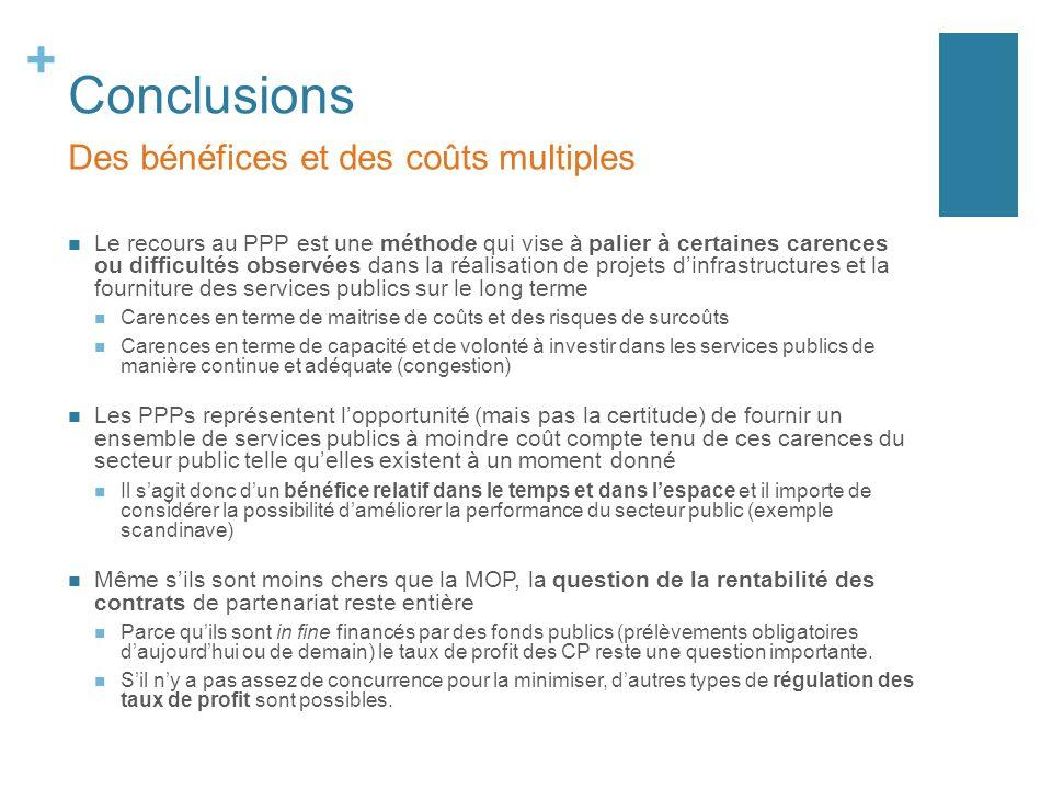 + Conclusions Le recours au PPP est une méthode qui vise à palier à certaines carences ou difficultés observées dans la réalisation de projets dinfras
