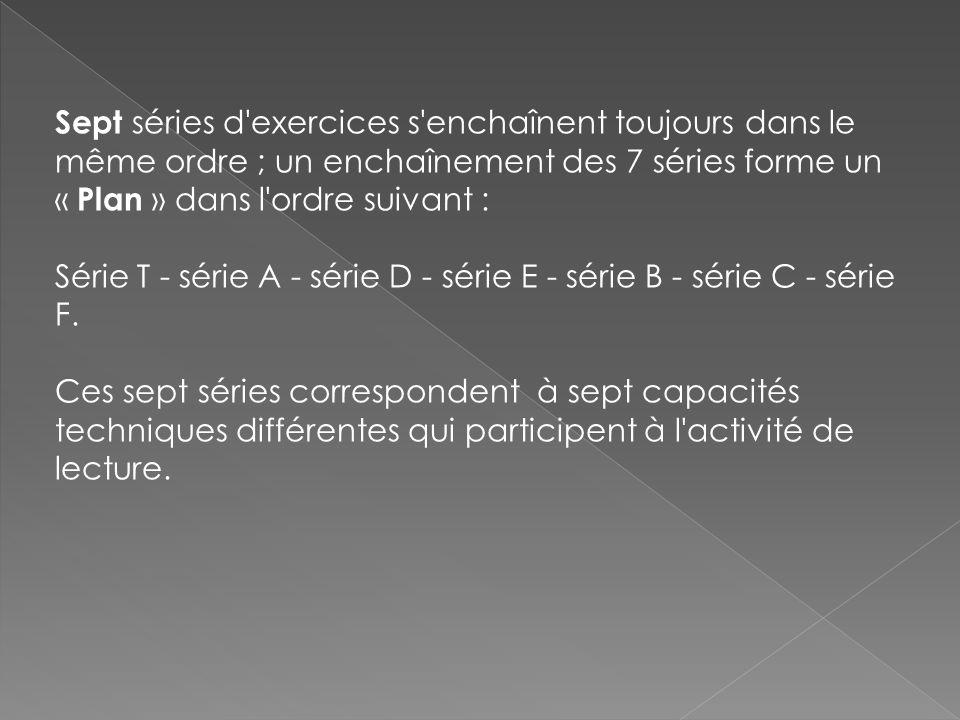 Sept séries d exercices s enchaînent toujours dans le même ordre ; un enchaînement des 7 séries forme un « Plan » dans l ordre suivant : Série T - série A - série D - série E - série B - série C - série F.