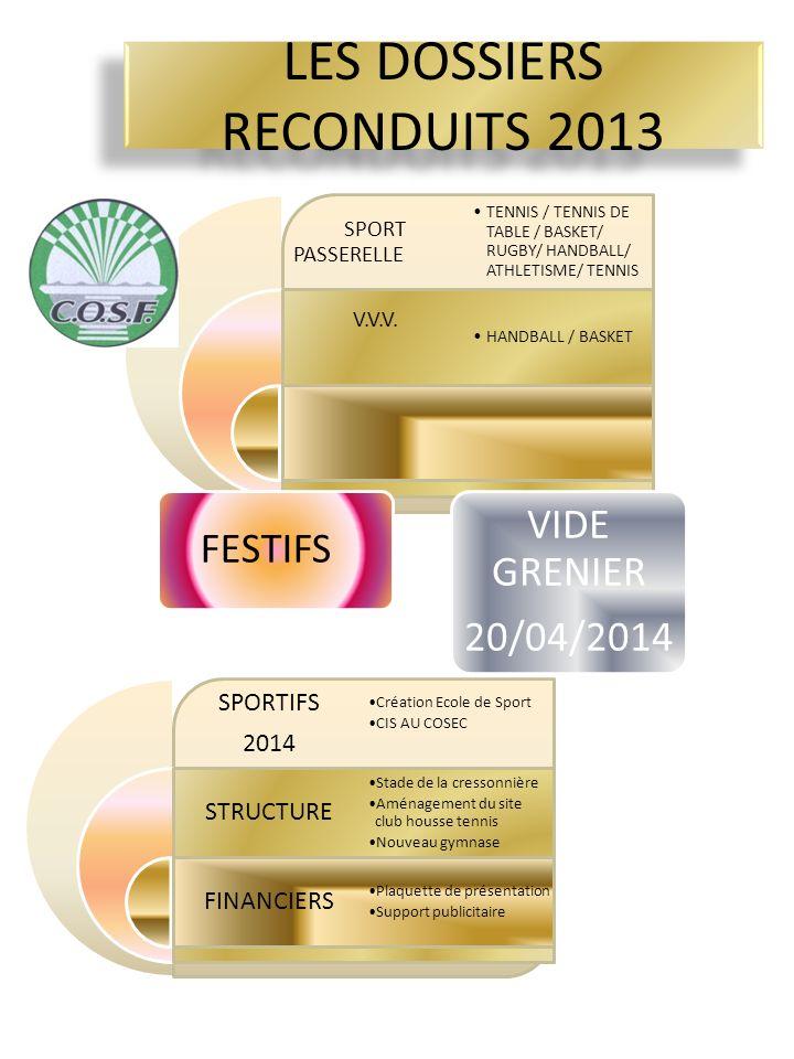 LES DOSSIERS RECONDUITS 2013 SPORT PASSERELLE V.V.V. TENNIS / TENNIS DE TABLE / BASKET/ RUGBY/ HANDBALL/ ATHLETISME/ TENNIS HANDBALL / BASKET FESTIFS