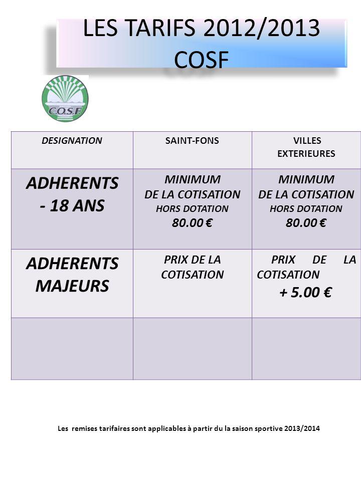 LES TARIFS 2012/2013 COSF DESIGNATIONSAINT-FONS VILLES EXTERIEURES ADHERENTS - 18 ANS MINIMUM DE LA COTISATION HORS DOTATION 80.00 MINIMUM DE LA COTIS