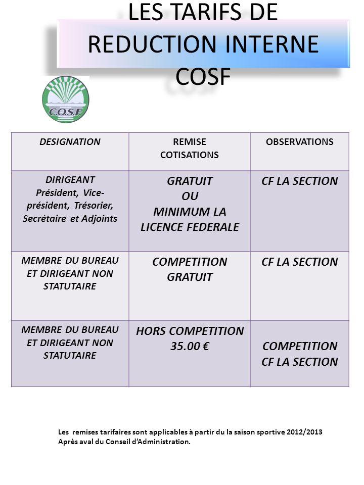 LES TARIFS DE REDUCTION INTERNE COSF DESIGNATIONREMISE COTISATIONS OBSERVATIONS DIRIGEANT Président, Vice- président, Trésorier, Secrétaire et Adjoint