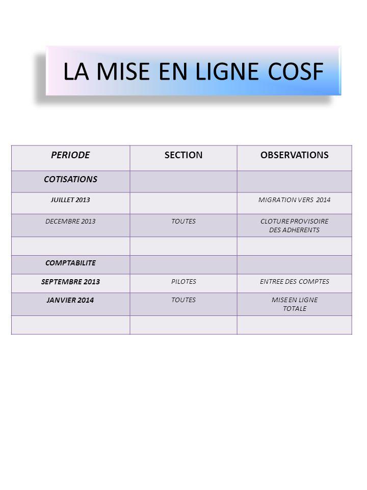 LA MISE EN LIGNE COSF PERIODESECTIONOBSERVATIONS COTISATIONS JUILLET 2013MIGRATION VERS 2014 DECEMBRE 2013TOUTESCLOTURE PROVISOIRE DES ADHERENTS COMPT