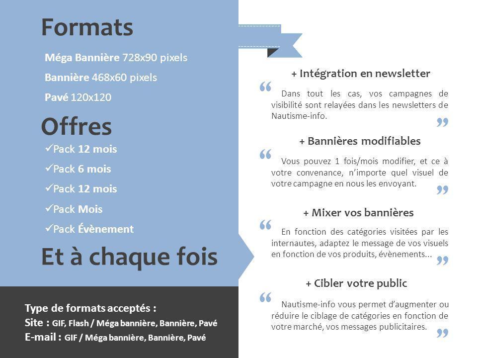 Type de formats acceptés : Site : GIF, Flash / Méga bannière, Bannière, Pavé E-mail : GIF / Méga bannière, Bannière, Pavé Bannière 468x60 pixels Méga
