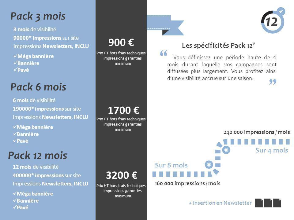 Pack 12 mois 12 mois de visibilité 400000* impressions sur site Impressions Newsletters, INCLU Méga bannière Bannière Pavé Les spécificités Pack 12 Vo