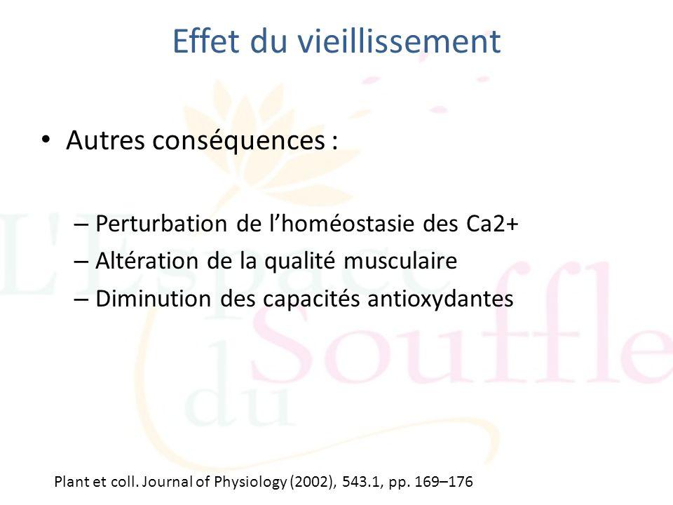 Effet du vieillissement Autres conséquences : – Perturbation de lhoméostasie des Ca2+ – Altération de la qualité musculaire – Diminution des capacités